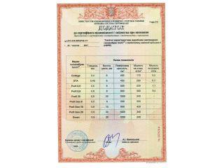 Ізоліт - Додаток до сертифікату відповідності
