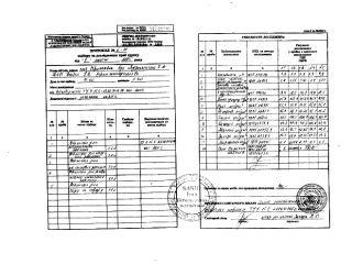 Паспорт-сертифікат на Вермісол (стор. 2)